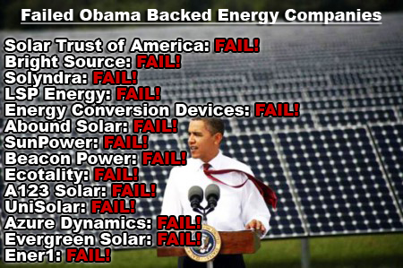 Obama Backed Failed Solar Energy Companies